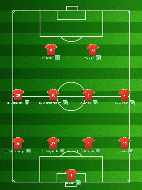 Fußball Mannschaftsaufstellung